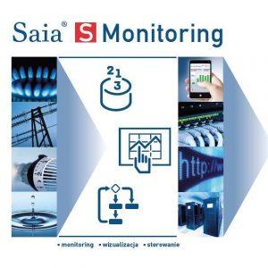 Schemat_S-Monitoring_Saia_Burgess_Controls