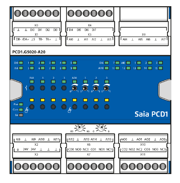 Modul_SBC_E-Line_PCD1.G5020-A20_we_wy