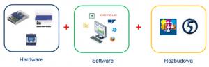 Hardware_Software_Rozbudowa