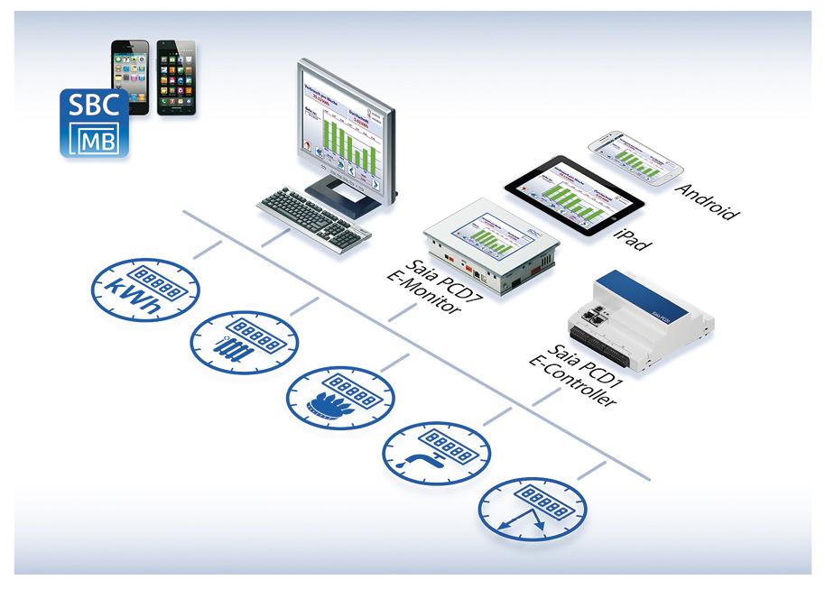 S-Monitoring_schemat