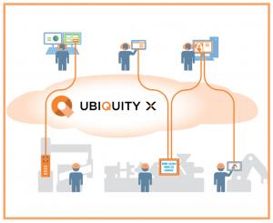 Zdalny_dostęp_przemysłowy_Ubiquity_x