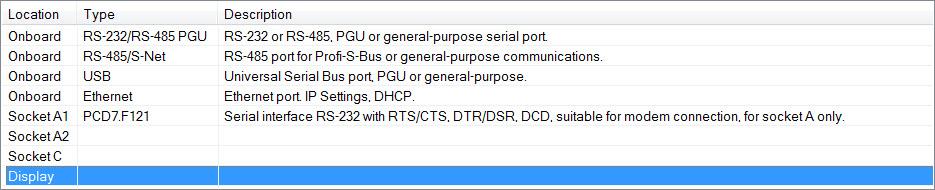 device-configurator-no-pcd7.d3100e